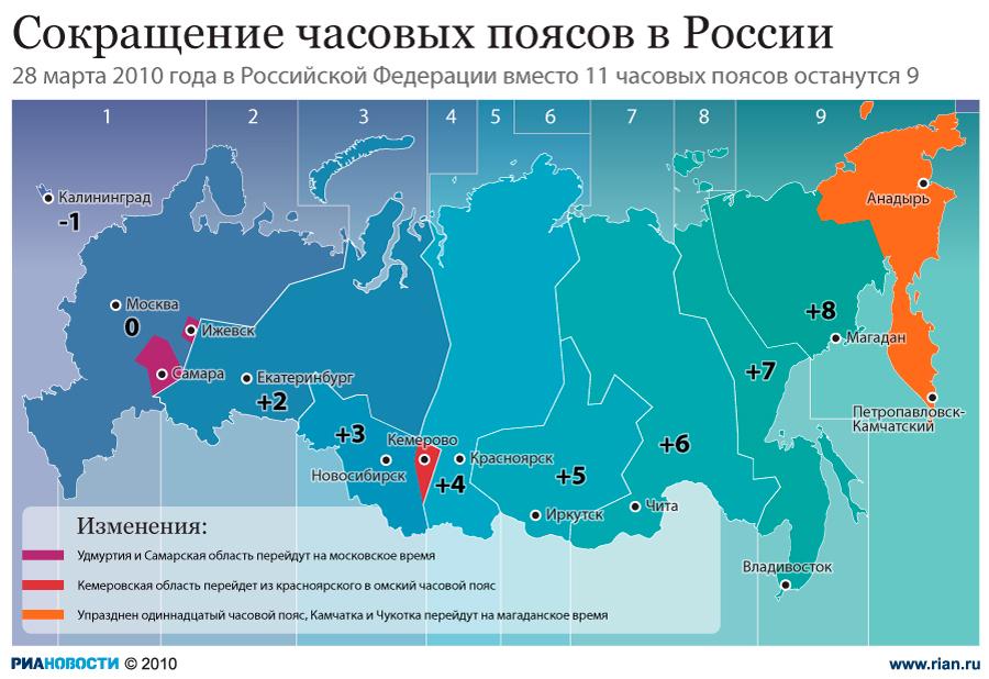 Сокращение часовых поясов России