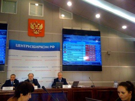 Пресс-конференция ЦИК России, посвященная предварительным итогам выборов