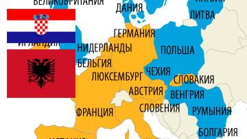 Хорватия и Албания