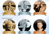 Медалисты чемпионата Европы-2012 по фигурному катанию
