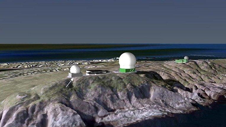 Система радаров в Вардё