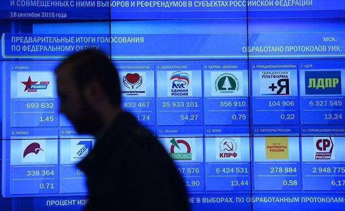Предварительные результаты выборов в Государственную Думу РФ