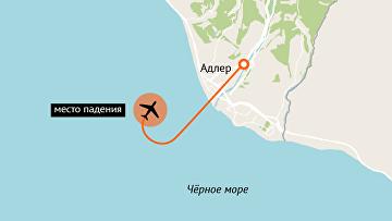 Крушение самолета Ту-154 в Сочи
