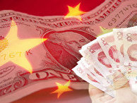 Зависимость юаня от доллара