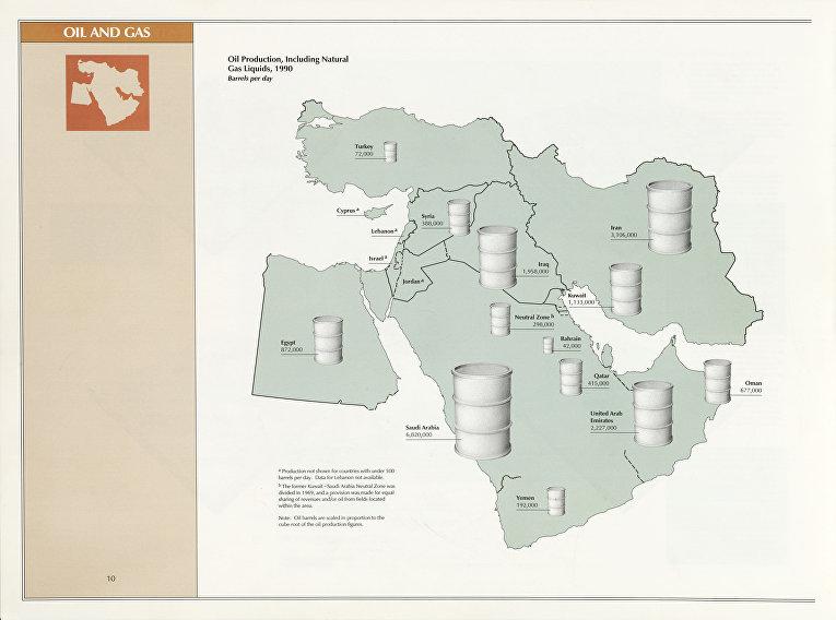 Нефтяные месторождения на Ближнем Востоке