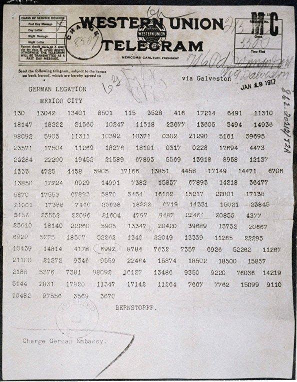 Телеграмма Циммермана