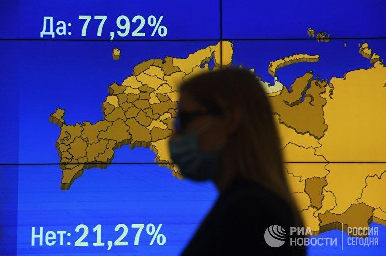 Предварительные итоги голосования по поправкам в Конституцию РФ